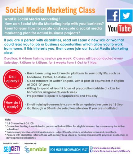 Social Media Marketing Training EDM
